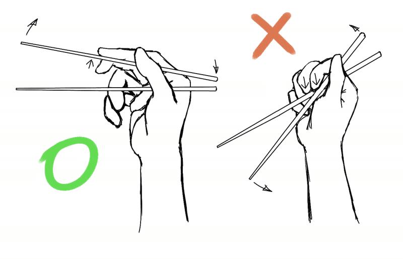 bacchette uso